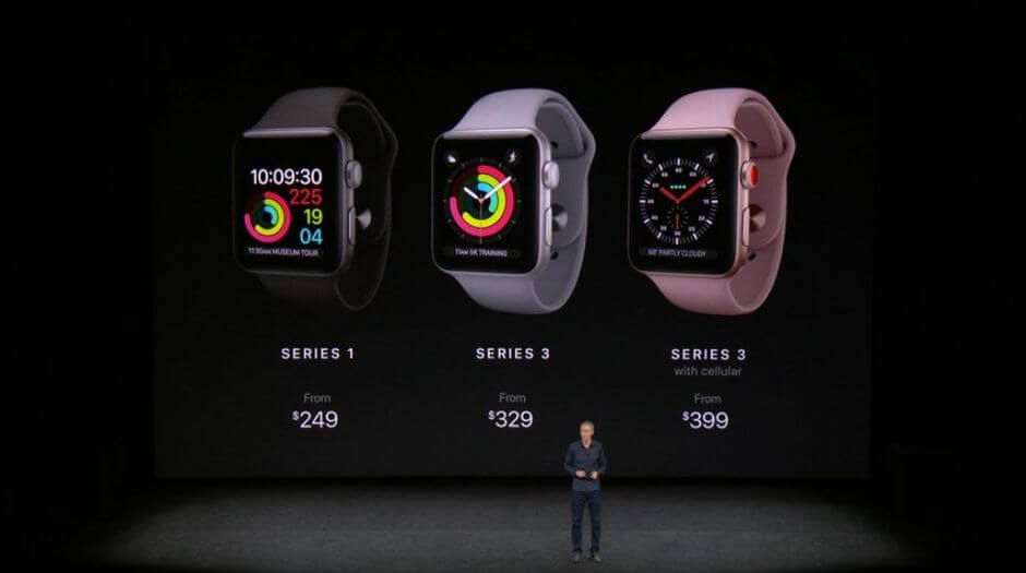 Цена Apple Watch Series 3