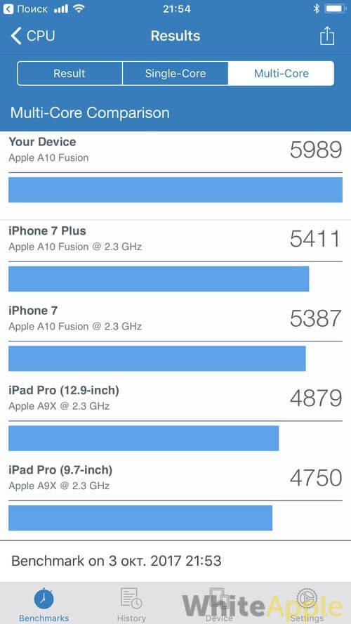 iOS 11.0.2 GeekBench 4 тест процессора