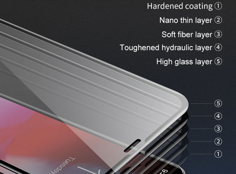 Baseus Tempered Glass для iPhone XR